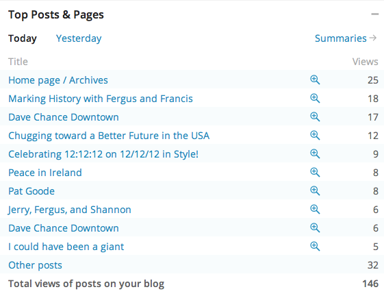 Pages viewed 2012-12-12 by 6.02.25 PM