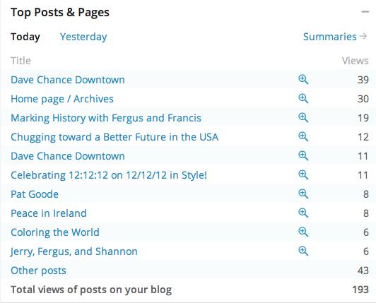 Page Views 2012-12-12 at 7.29.36 PM