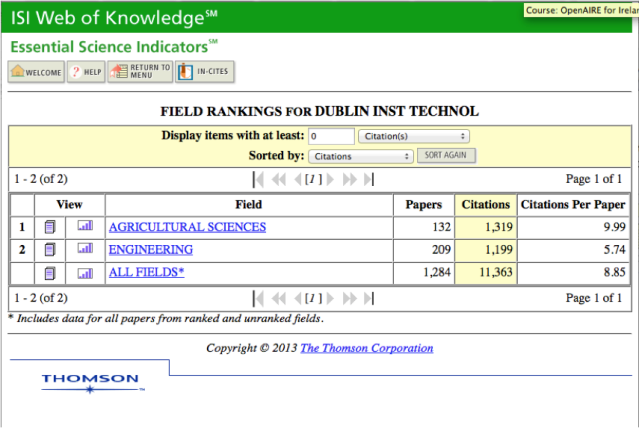 DIT research ranking, May 2013