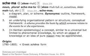 Definition of schema.